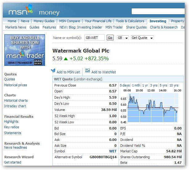 MSN Money UK  Latest business news money news