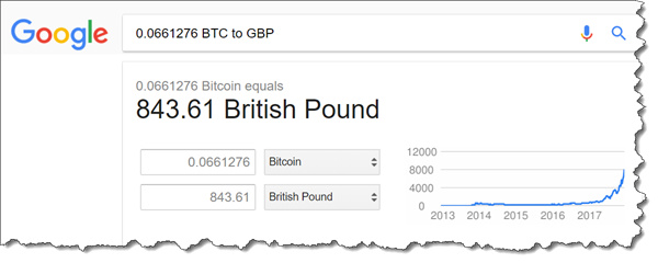 Bitcoin to British Pound